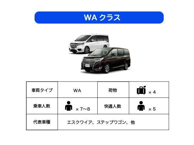 石垣島レンタカー,ワゴンクラス