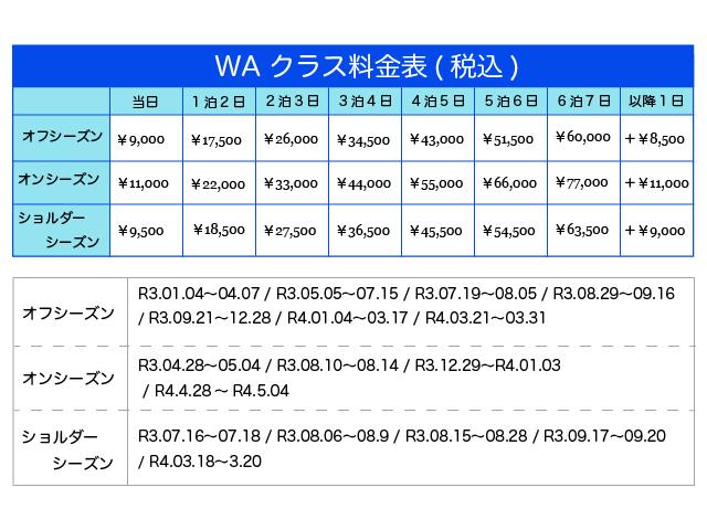 レンタカーWAクラス料金表